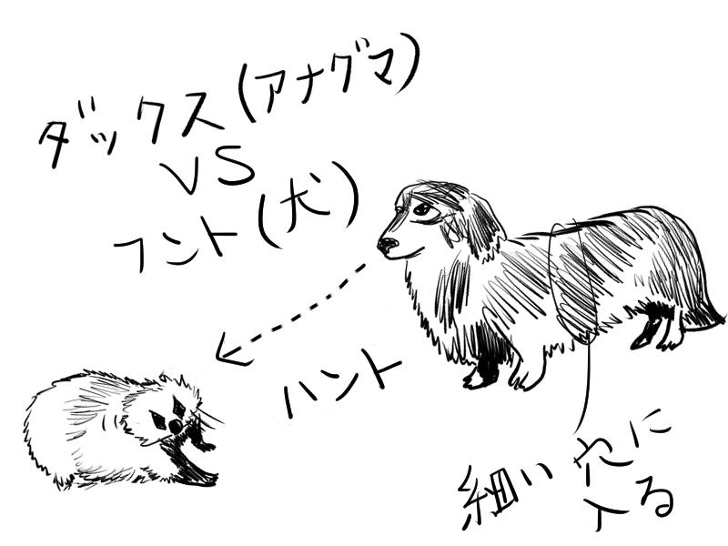 アナグマ専用ドッグ